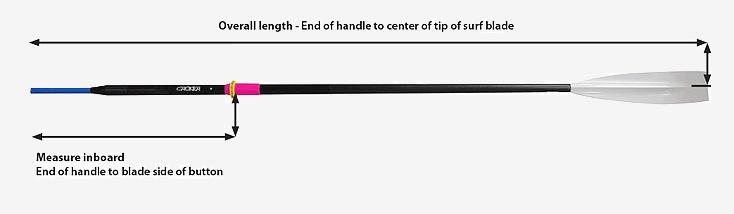 Measuring an oar